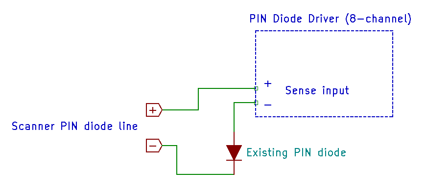 PIN diode driver 8x-conn-input-series.png